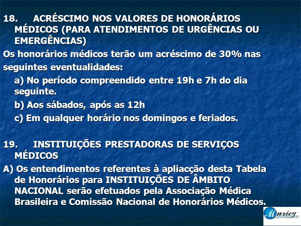 18. ACRÉSCIMO NOS VALORES DE HONORÁRIOS MÉDICOS (PARA ATENDIMENTOS DE URGÊNCIAS OU EMERGÊNCIAS)