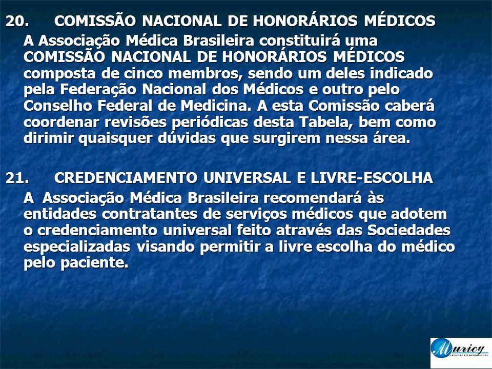 20. COMISSÃO NACIONAL DE HONORÁRIOS MÉDICOS