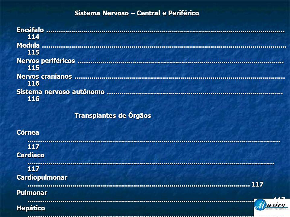 Sistema Nervoso – Central e Periférico
