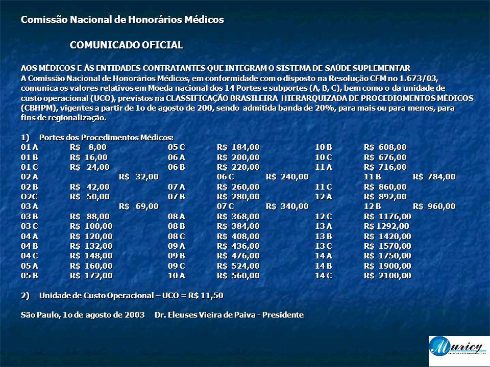 Comissão Nacional de Honorários Médicos COMUNICADO OFICIAL