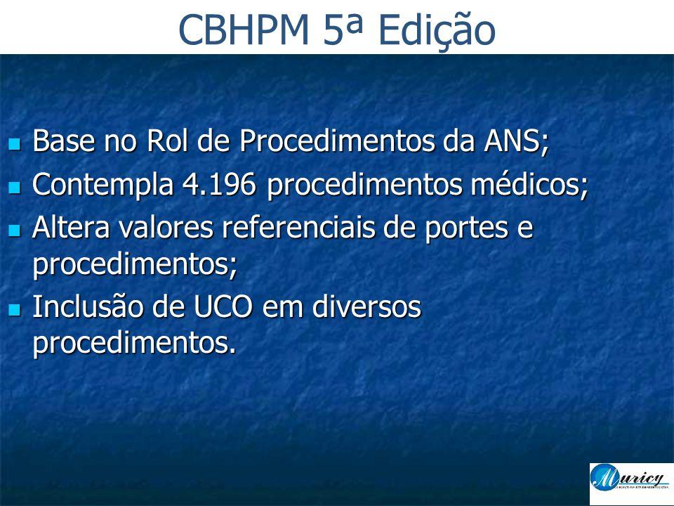 CBHPM 5ª Edição Base no Rol de Procedimentos da ANS;