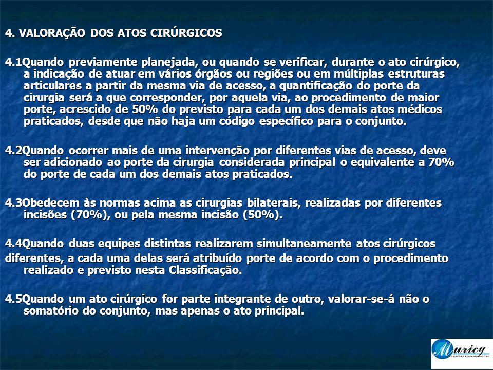 4. VALORAÇÃO DOS ATOS CIRÚRGICOS