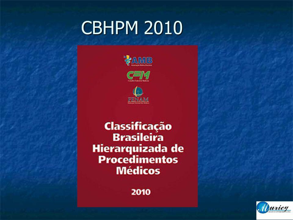 CBHPM 2010