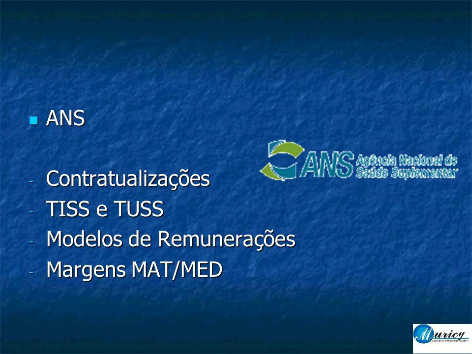 ANS Contratualizações TISS e TUSS Modelos de Remunerações Margens MAT/MED