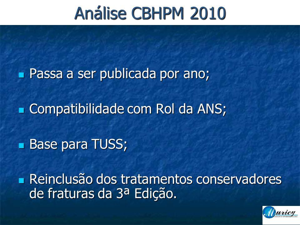 Análise CBHPM 2010 Passa a ser publicada por ano;