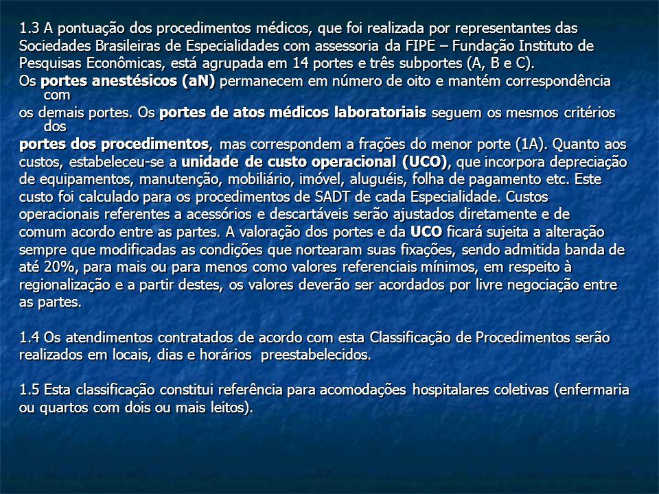 1.3 A pontuação dos procedimentos médicos, que foi realizada por representantes das