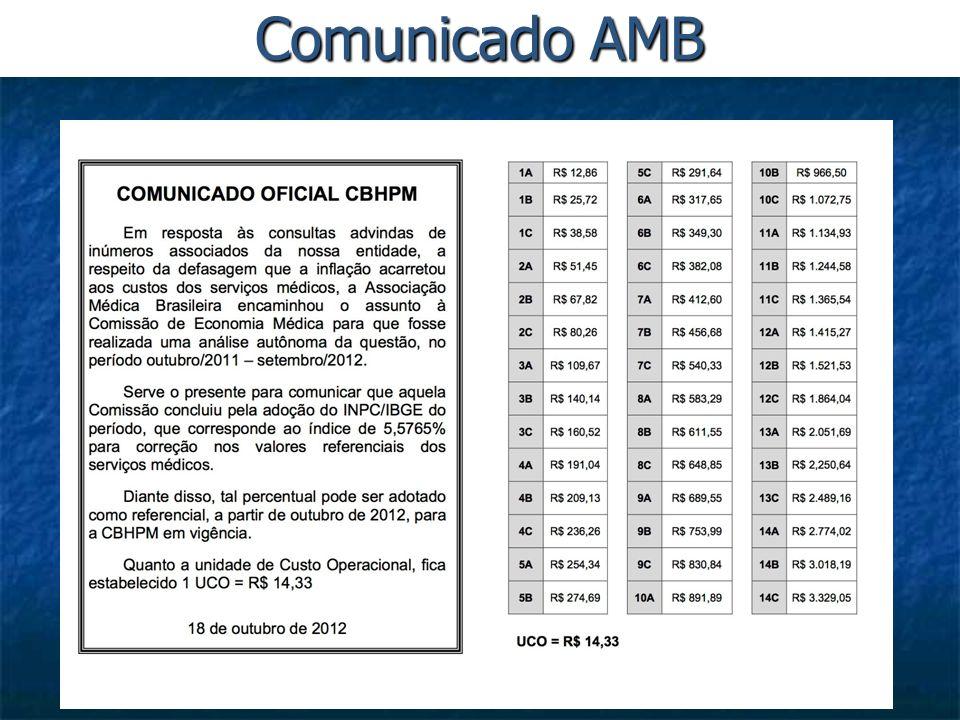 Comunicado AMB