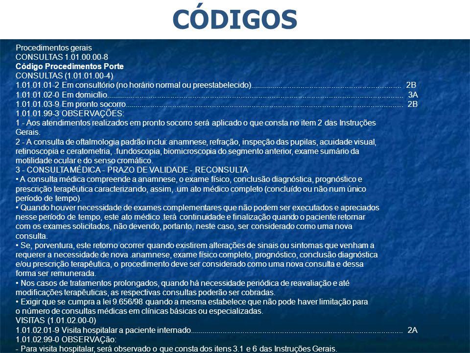 CÓDIGOS Procedimentos gerais CONSULTAS 1.01.00.00-8