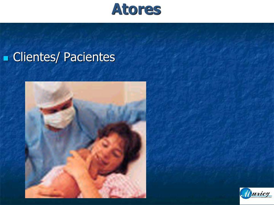 Atores Clientes/ Pacientes