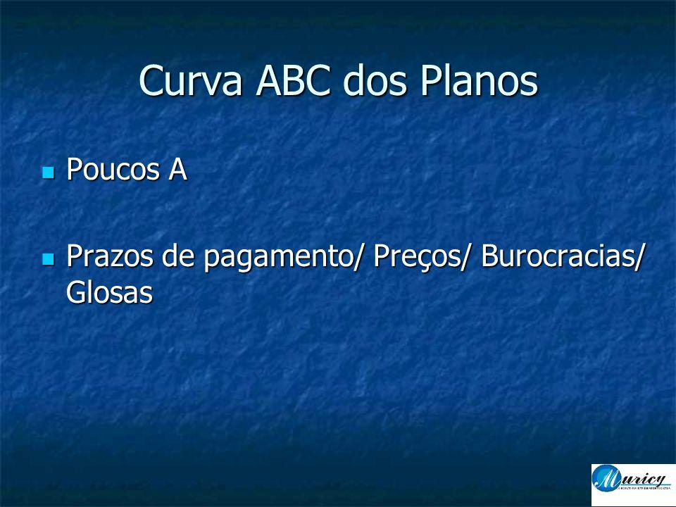 Curva ABC dos Planos Poucos A