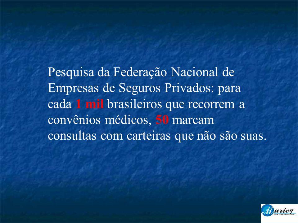Pesquisa da Federação Nacional de