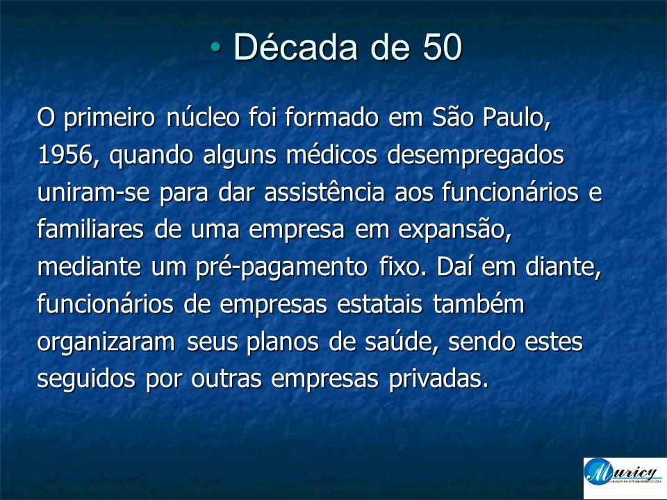 Década de 50 O primeiro núcleo foi formado em São Paulo,