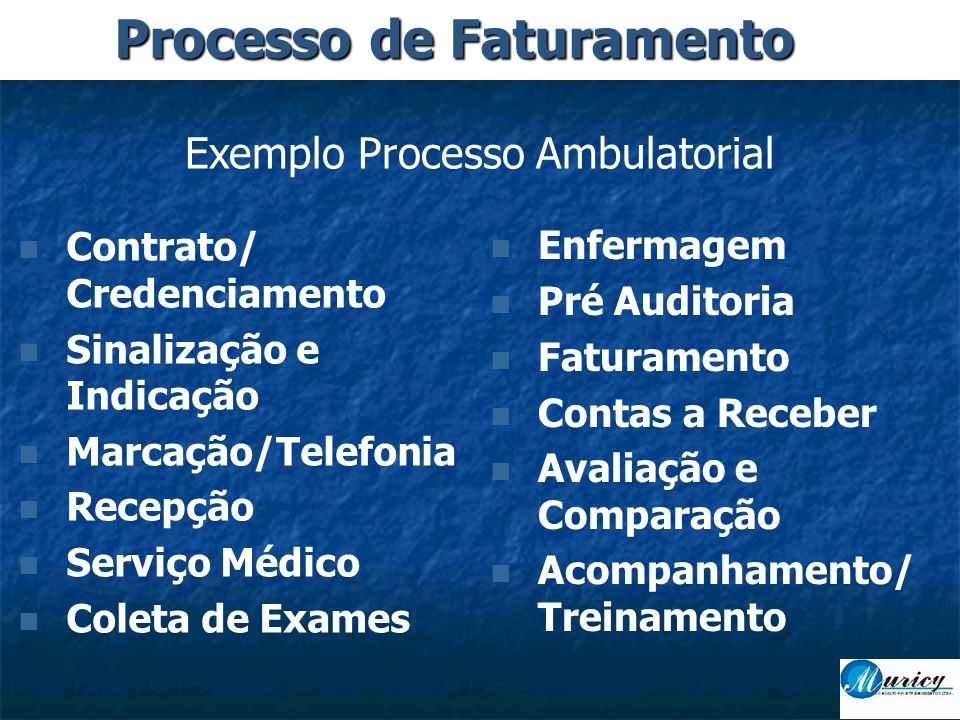 Processo de Faturamento
