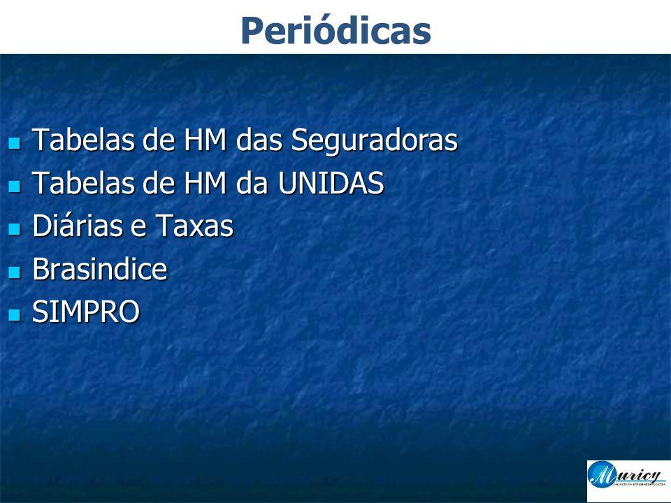 Periódicas Tabelas de HM das Seguradoras Tabelas de HM da UNIDAS