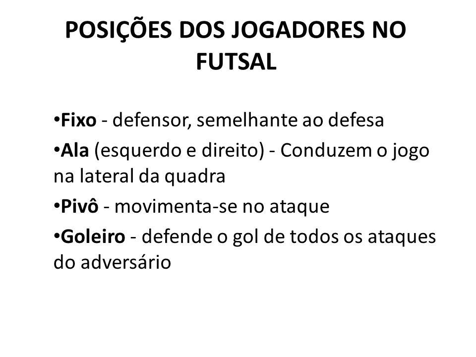 Posições dos jogadores no futsal