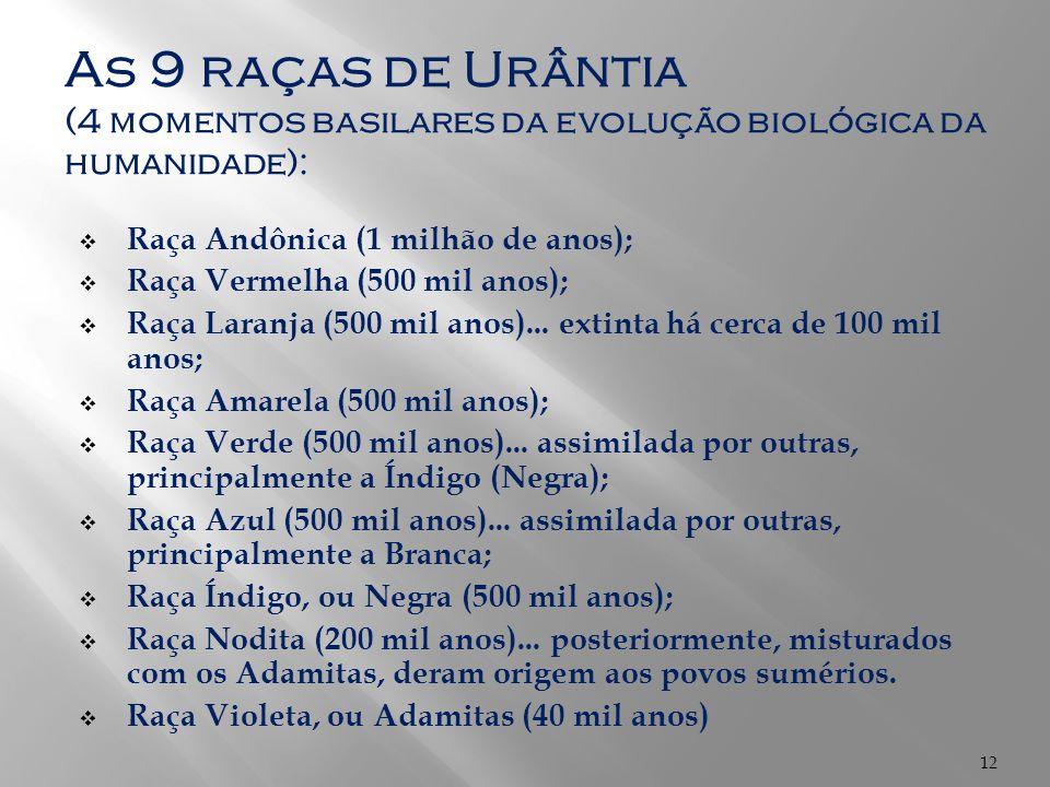 As 9 raças de Urântia (4 momentos basilares da evolução biológica da humanidade): Raça Andônica (1 milhão de anos);