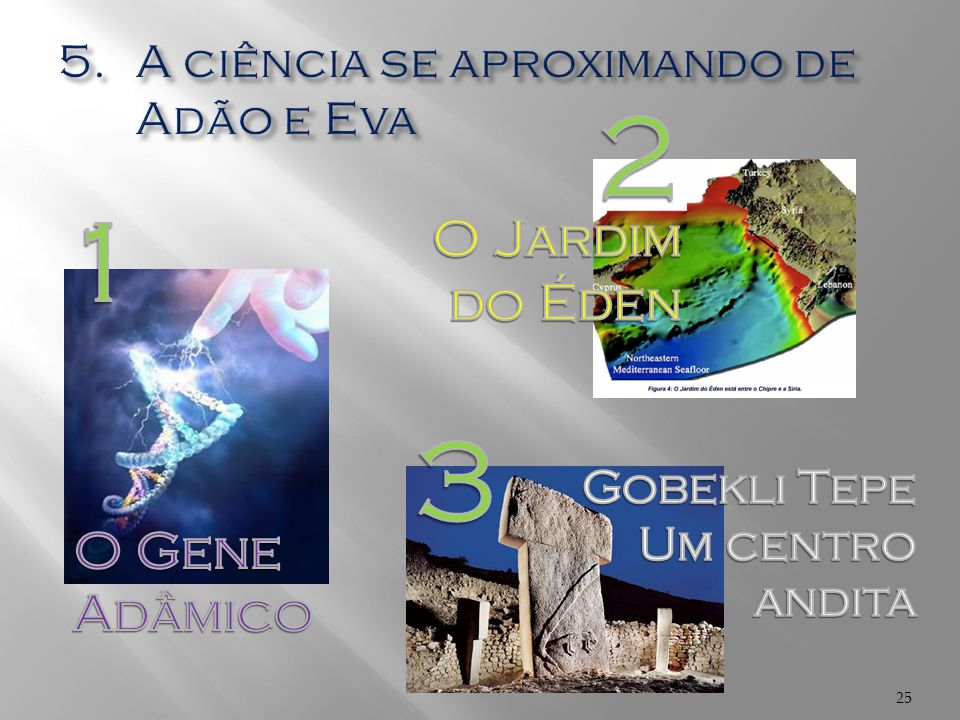 A ciência se aproximando de Adão e Eva