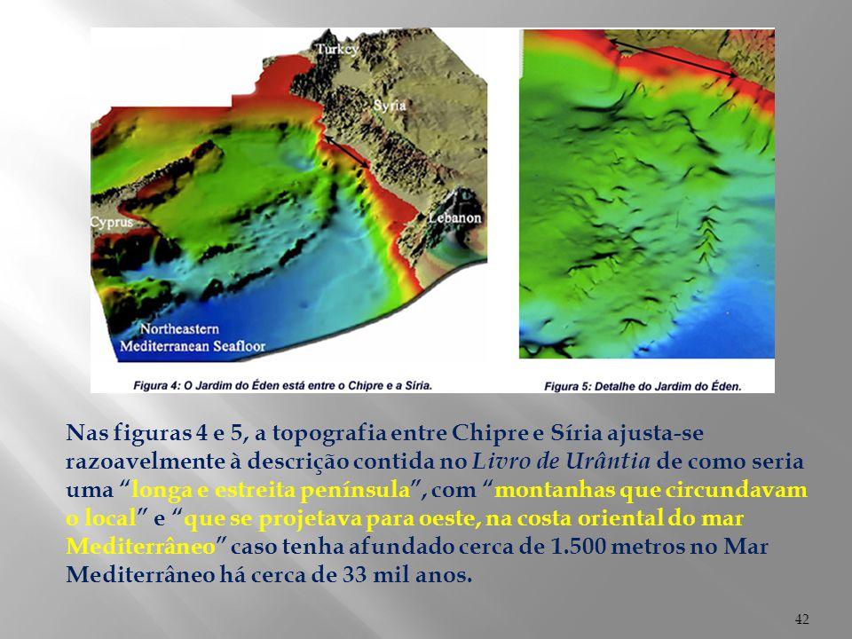 Nas figuras 4 e 5, a topografia entre Chipre e Síria ajusta-se razoavelmente à descrição contida no Livro de Urântia de como seria uma longa e estreita península , com montanhas que circundavam o local e que se projetava para oeste, na costa oriental do mar Mediterrâneo caso tenha afundado cerca de 1.500 metros no Mar Mediterrâneo há cerca de 33 mil anos.