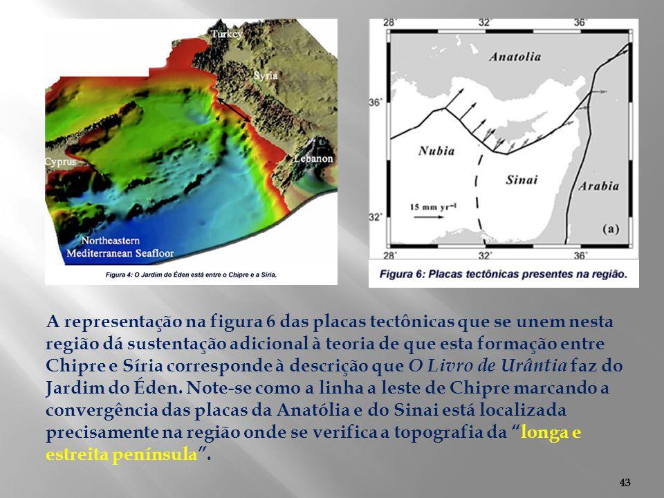 Resultado de imagem para JARDIM DO ÉDEN URANTIA
