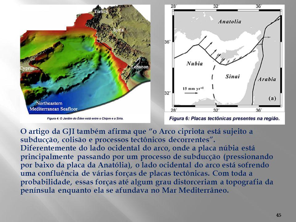O artigo da GJI também afirma que o Arco cipriota está sujeito a subducção, colisão e processos tectônicos decorrentes .