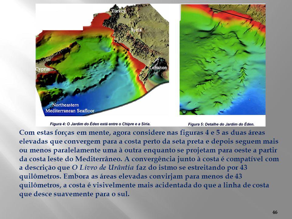 Com estas forças em mente, agora considere nas figuras 4 e 5 as duas áreas elevadas que convergem para a costa perto da seta preta e depois seguem mais ou menos paralelamente uma à outra enquanto se projetam para oeste a partir da costa leste do Mediterrâneo. A convergência junto à costa é compatível com a descrição que O Livro de Urântia faz do istmo se estreitando por 43 quilômetros. Embora as áreas elevadas convirjam para menos de 43 quilômetros, a costa é visivelmente mais acidentada do que a linha de costa que desce suavemente para o sul.