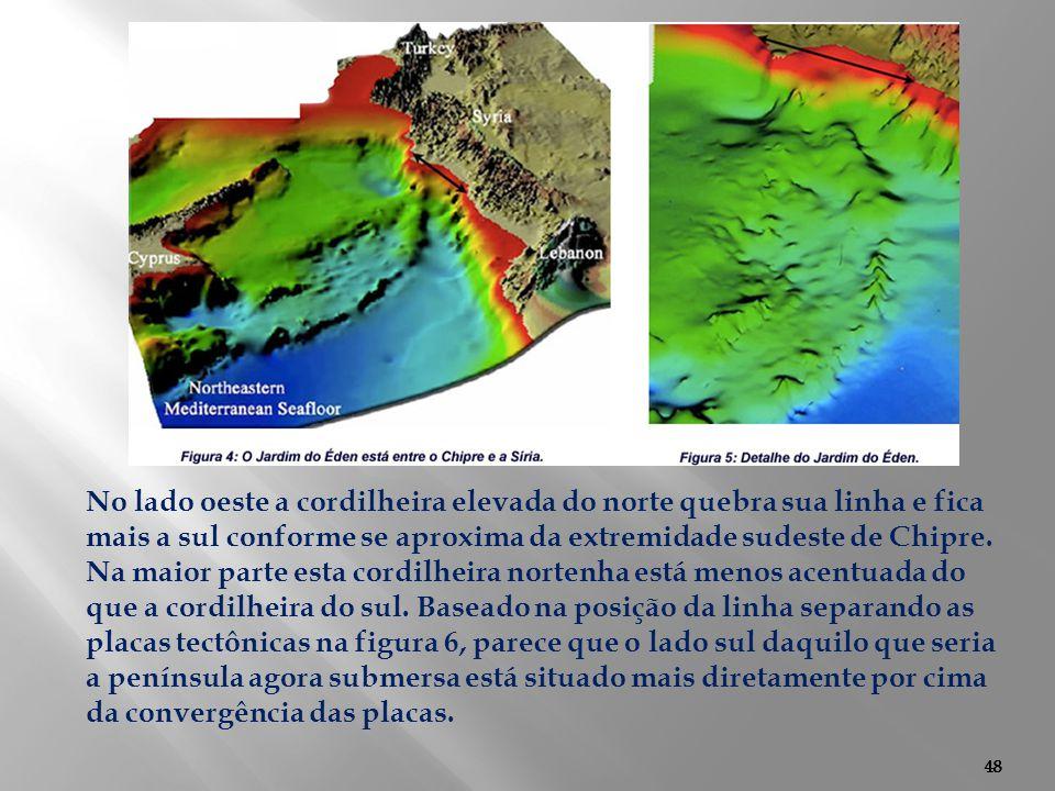 No lado oeste a cordilheira elevada do norte quebra sua linha e fica mais a sul conforme se aproxima da extremidade sudeste de Chipre. Na maior parte esta cordilheira nortenha está menos acentuada do que a cordilheira do sul. Baseado na posição da linha separando as placas tectônicas na figura 6, parece que o lado sul daquilo que seria a península agora submersa está situado mais diretamente por cima da convergência das placas.