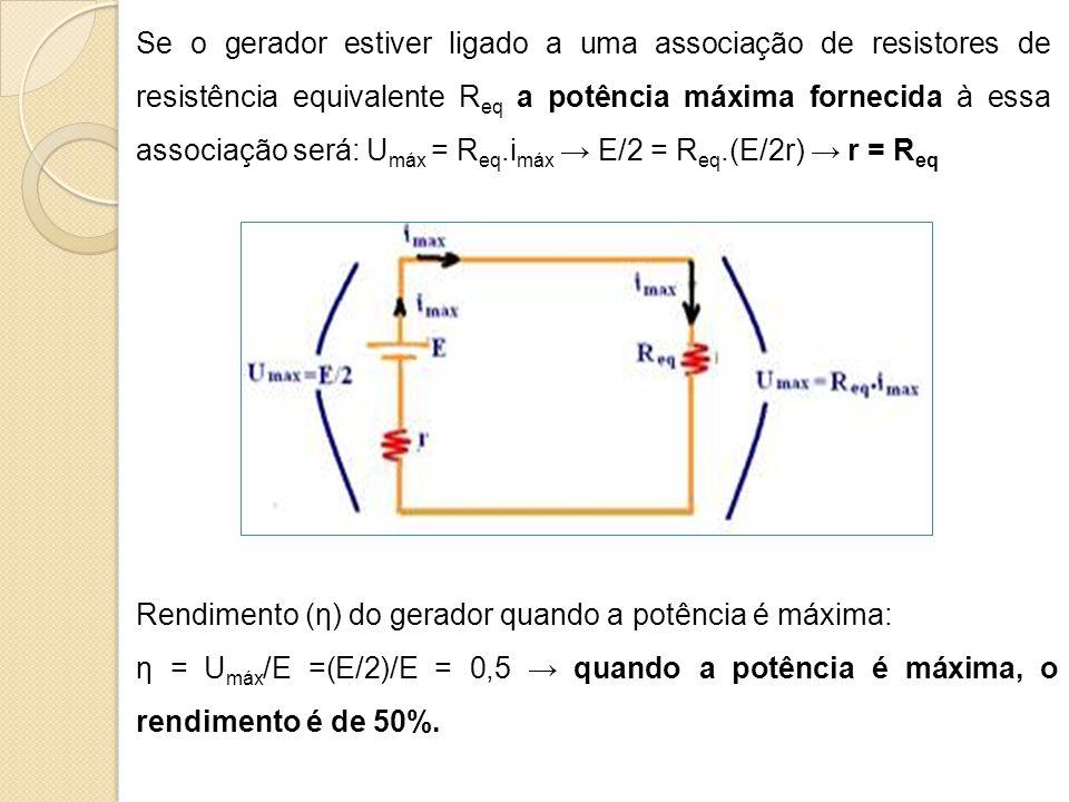 Se o gerador estiver ligado a uma associação de resistores de resistência equivalente Req a potência máxima fornecida à essa associação será: Umáx = Req.imáx → E/2 = Req.(E/2r) → r = Req