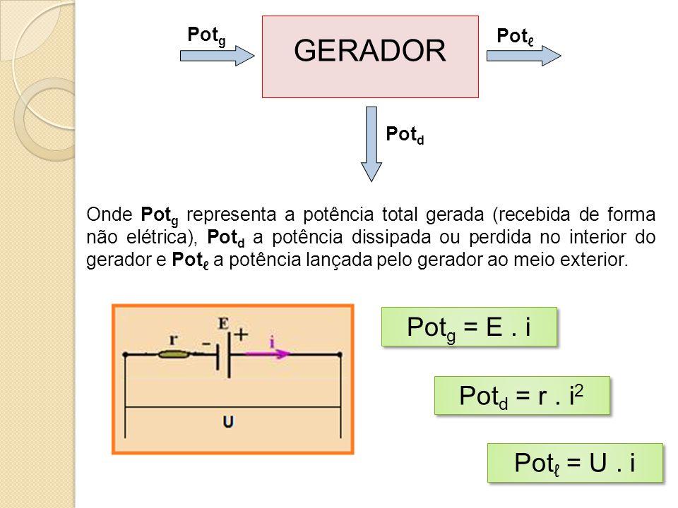 GERADOR Potg = E . i Potd = r . i2 Potℓ = U . i Potg Potℓ Potd