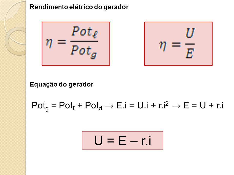U = E – r.i Potg = Potℓ + Potd → E.i = U.i + r.i2 → E = U + r.i