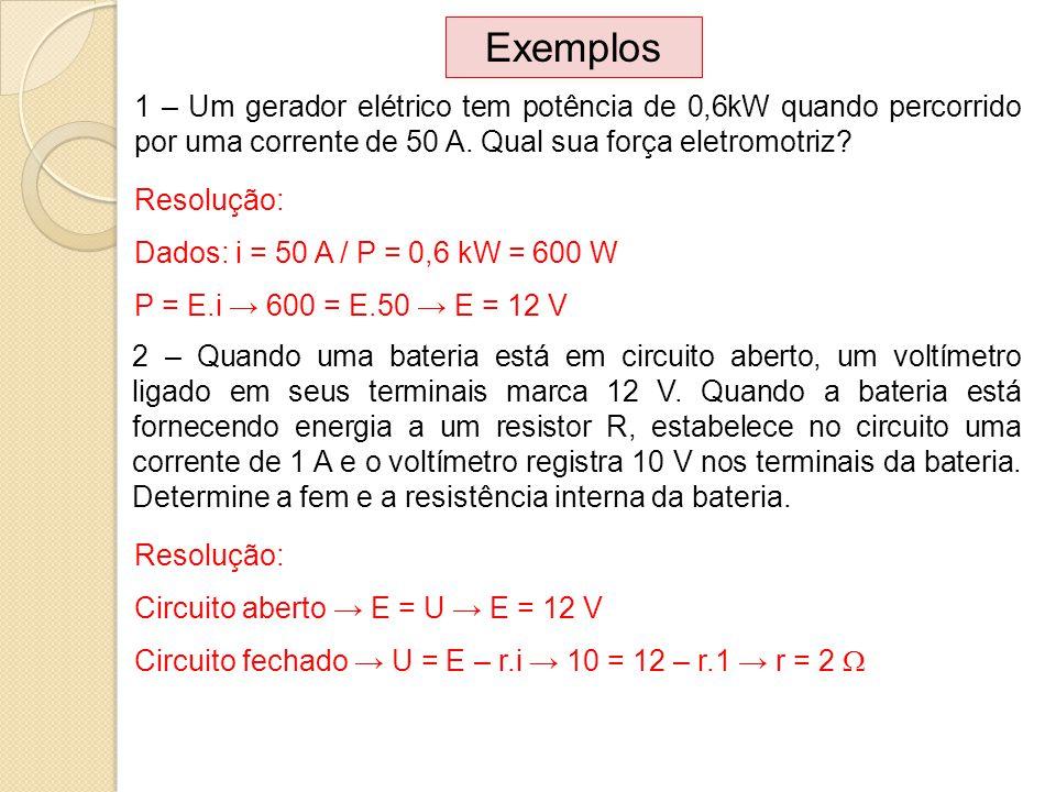 Exemplos 1 – Um gerador elétrico tem potência de 0,6kW quando percorrido por uma corrente de 50 A. Qual sua força eletromotriz