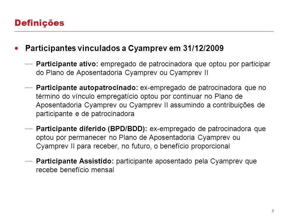 Definições Participantes vinculados a Cyamprev em 31/12/2009