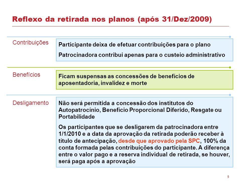 Reflexo da retirada nos planos (após 31/Dez/2009)
