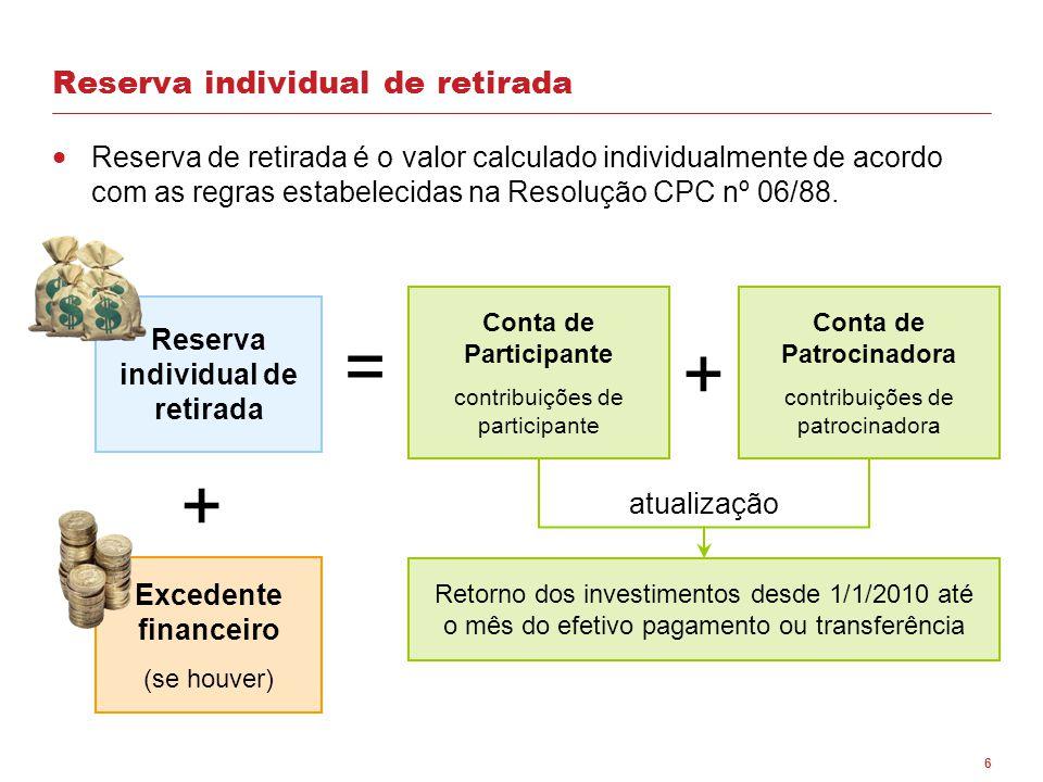 Reserva individual de retirada