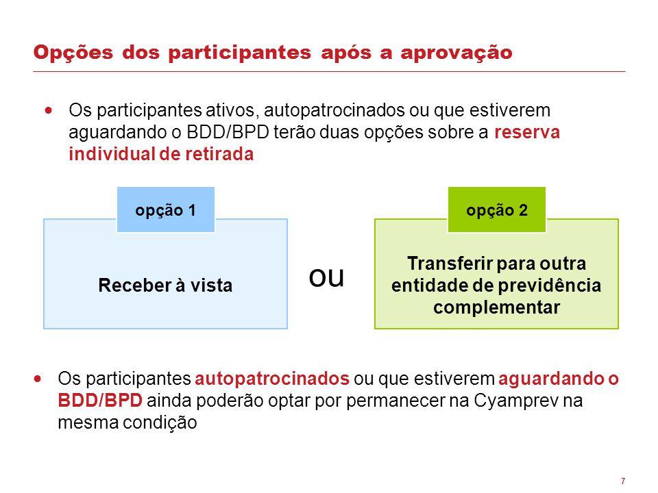 Opções dos participantes após a aprovação