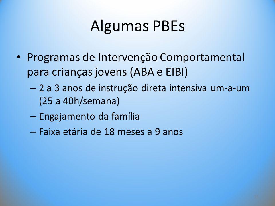 Algumas PBEs Programas de Intervenção Comportamental para crianças jovens (ABA e EIBI)
