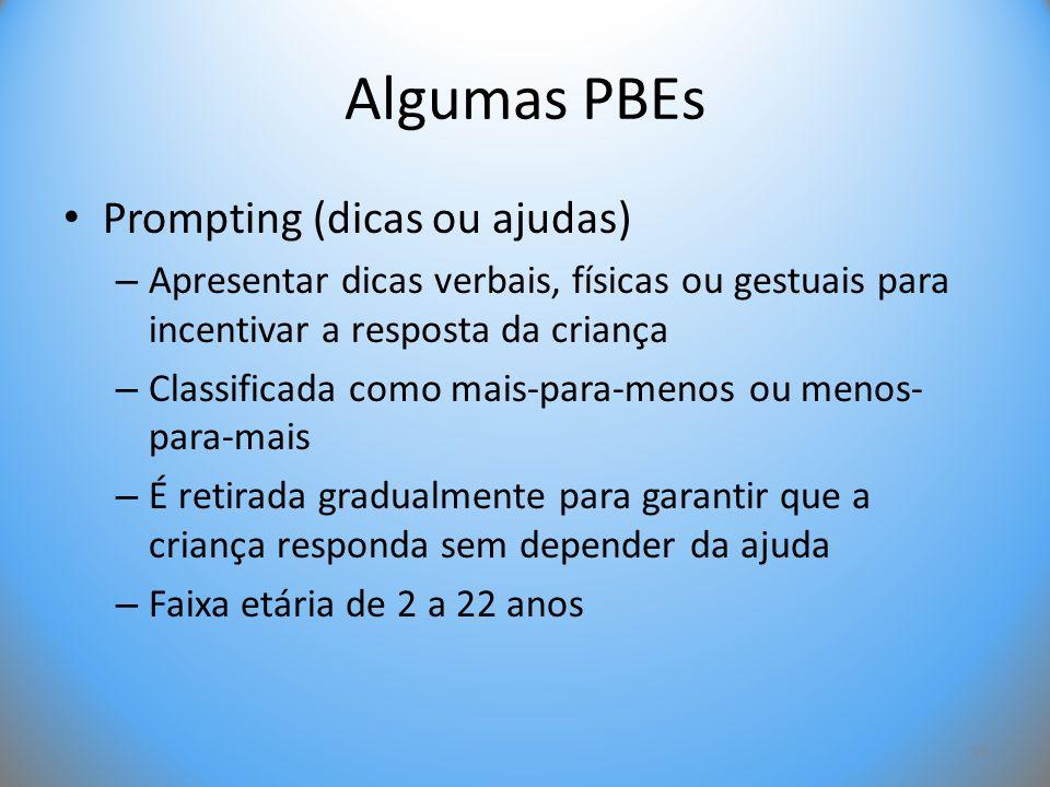 Algumas PBEs Prompting (dicas ou ajudas)