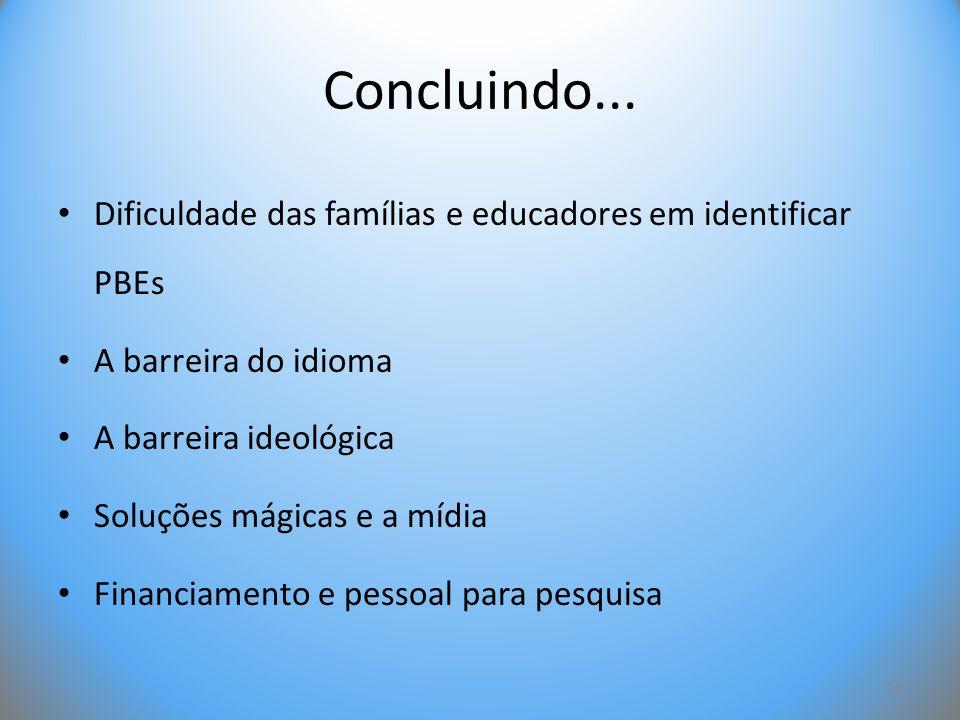 Concluindo... Dificuldade das famílias e educadores em identificar PBEs. A barreira do idioma. A barreira ideológica.