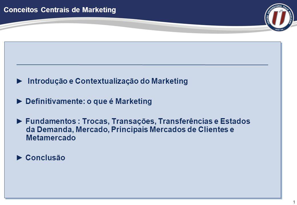 Introdução e Contextualização do Marketing