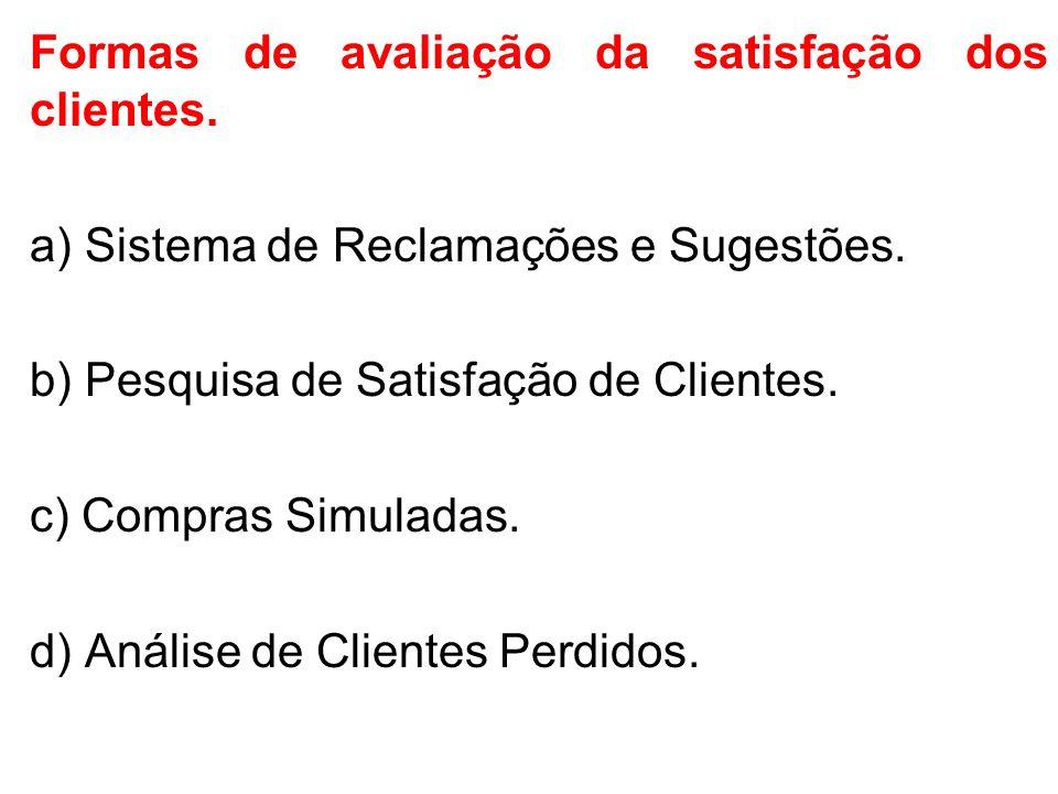 Formas de avaliação da satisfação dos clientes.