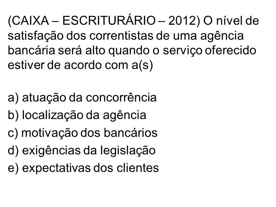 a) atuação da concorrência b) localização da agência