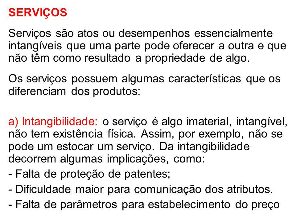 - Falta de proteção de patentes;
