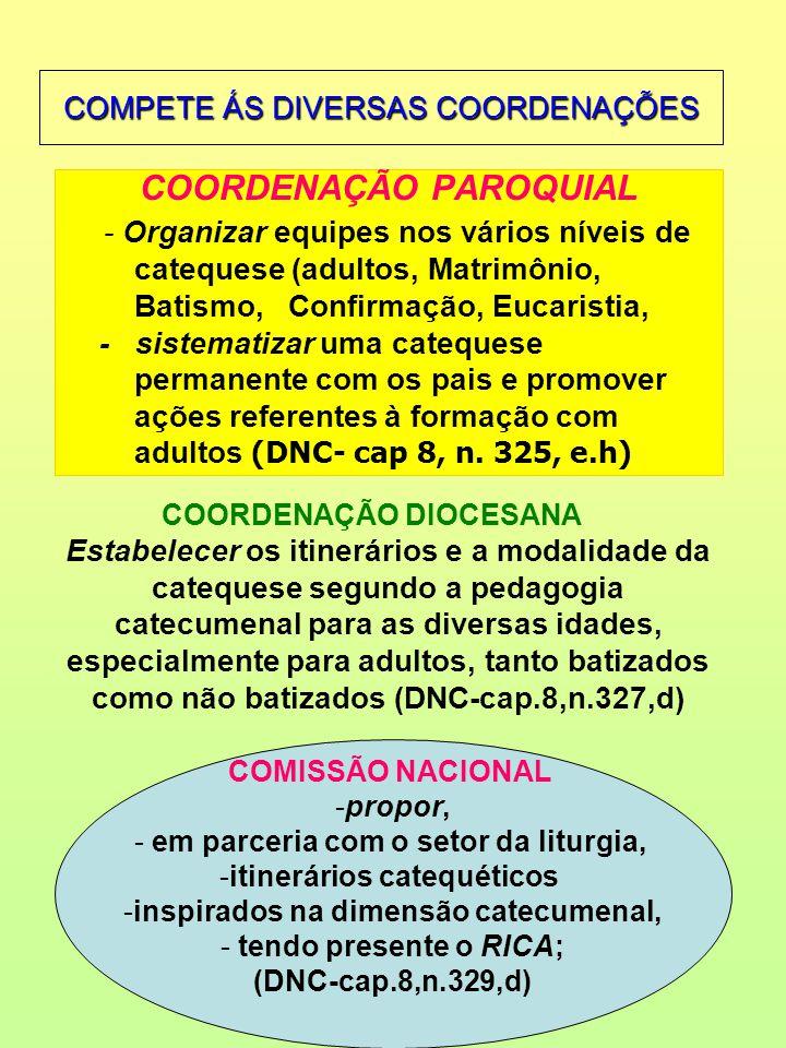 COMPETE ÁS DIVERSAS COORDENAÇÕES