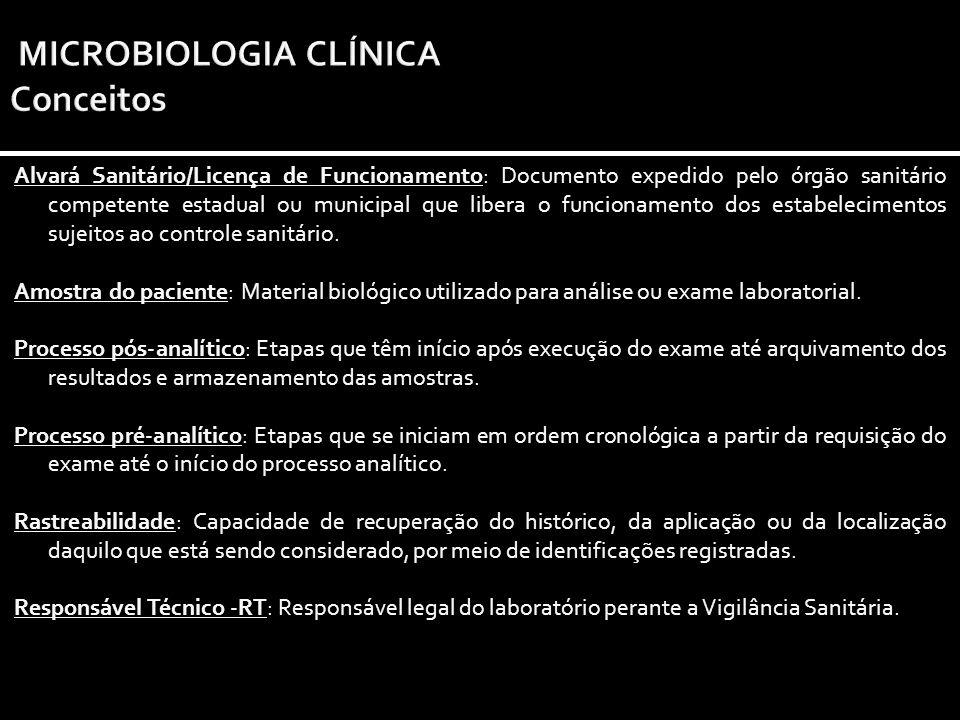 MICROBIOLOGIA CLÍNICA Conceitos