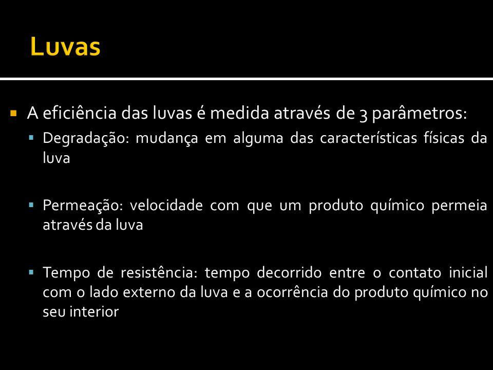 Luvas A eficiência das luvas é medida através de 3 parâmetros: