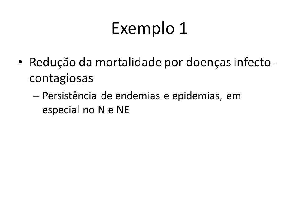 Exemplo 1 Redução da mortalidade por doenças infecto-contagiosas