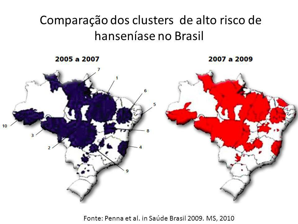 Comparação dos clusters de alto risco de hanseníase no Brasil