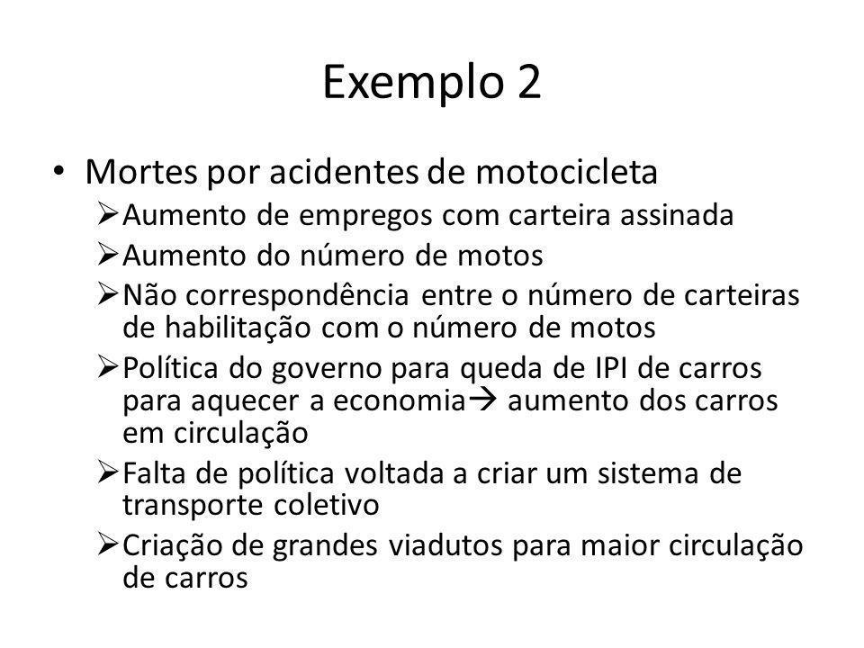 Exemplo 2 Mortes por acidentes de motocicleta