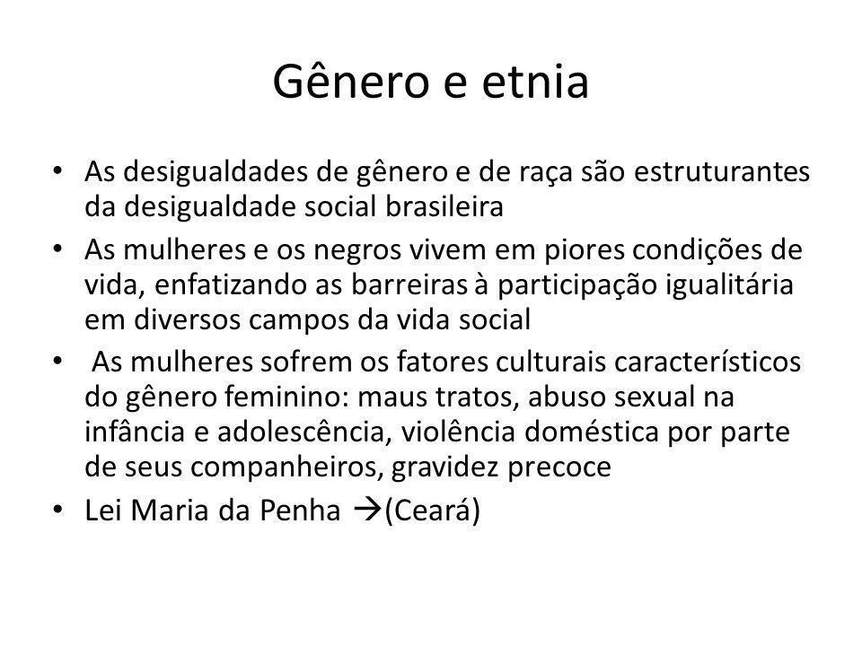 Gênero e etnia Lei Maria da Penha (Ceará)