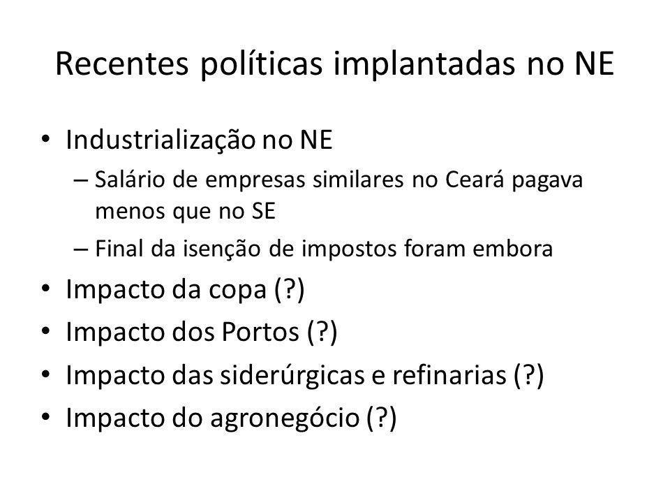 Recentes políticas implantadas no NE