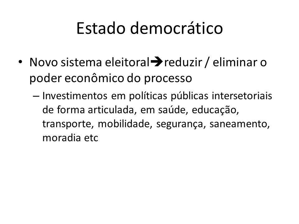 Estado democrático Novo sistema eleitoralreduzir / eliminar o poder econômico do processo.